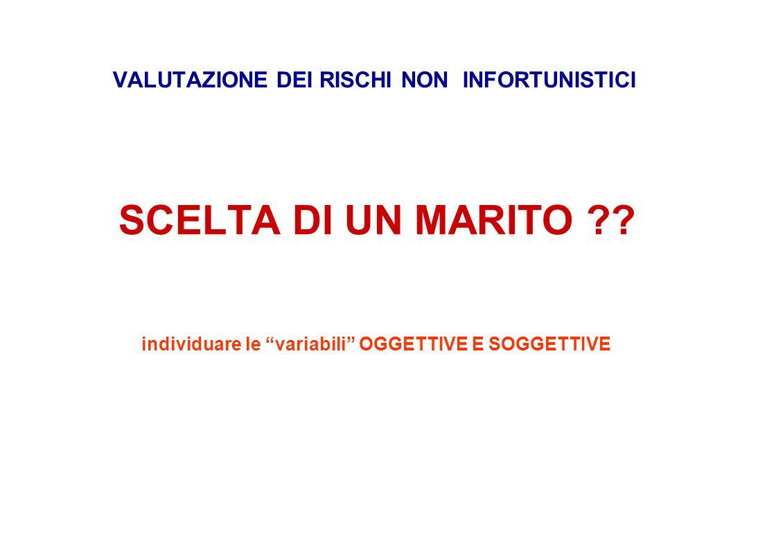 VALUTAZIONE DEI RISCHI NON INFORTUNISTICI SCELTA DI UN MARITO ?? individuare le variabili OGGETTIVE E SOGGETTIVE