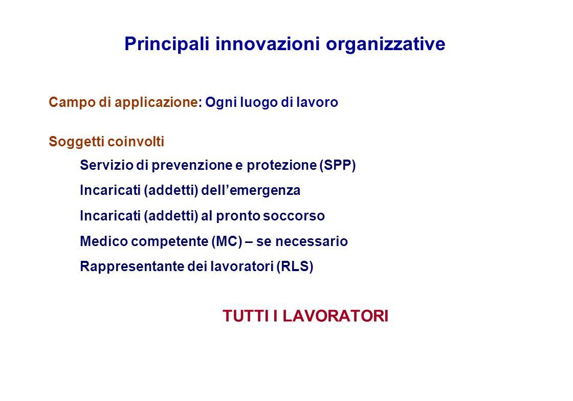 Principali innovazioni organizzative Campo di applicazione: Ogni luogo di lavoro Soggetti coinvolti Servizio di prevenzione e protezione (SPP) Incaric