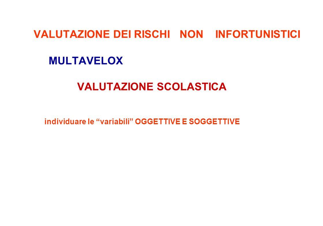 VALUTAZIONE DEI RISCHI NON INFORTUNISTICI MULTAVELOX VALUTAZIONE SCOLASTICA individuare le variabili OGGETTIVE E SOGGETTIVE