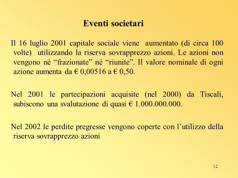 12 Eventi societari Il 16 luglio 2001 capitale sociale viene aumentato (di circa 100 volte) utilizzando la riserva sovrapprezzo azioni.