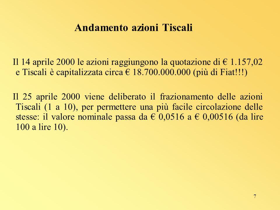 7 Andamento azioni Tiscali Il 14 aprile 2000 le azioni raggiungono la quotazione di 1.157,02 e Tiscali è capitalizzata circa 18.700.000.000 (più di Fiat!!!) Il 25 aprile 2000 viene deliberato il frazionamento delle azioni Tiscali (1 a 10), per permettere una più facile circolazione delle stesse: il valore nominale passa da 0,0516 a 0,00516 (da lire 100 a lire 10).