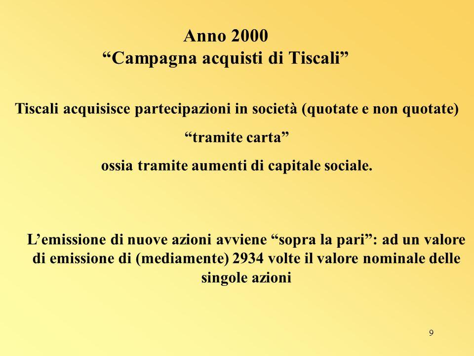 9 Anno 2000 Campagna acquisti di Tiscali Tiscali acquisisce partecipazioni in società (quotate e non quotate) tramite carta ossia tramite aumenti di capitale sociale.