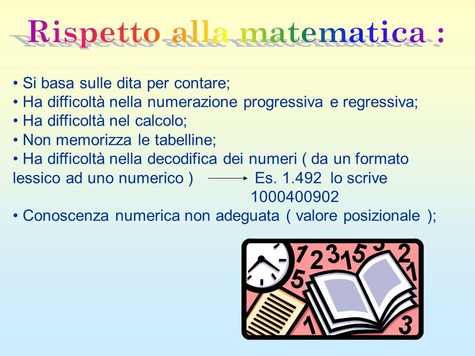 Si basa sulle dita per contare; Ha difficoltà nella numerazione progressiva e regressiva; Ha difficoltà nel calcolo; Non memorizza le tabelline; Ha di