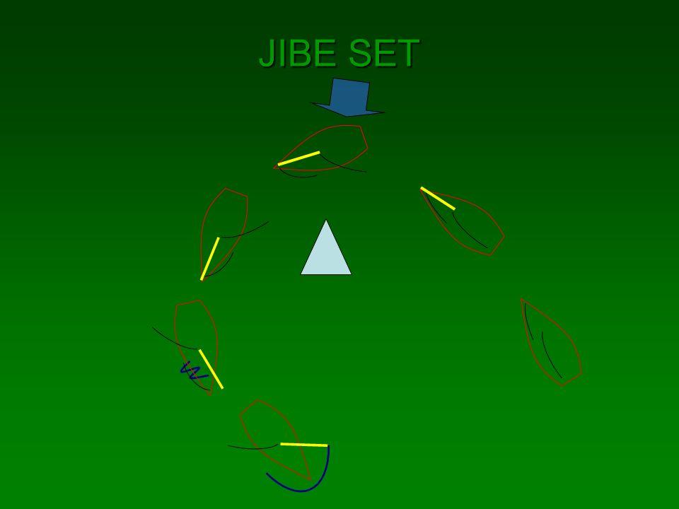 JIBE SET