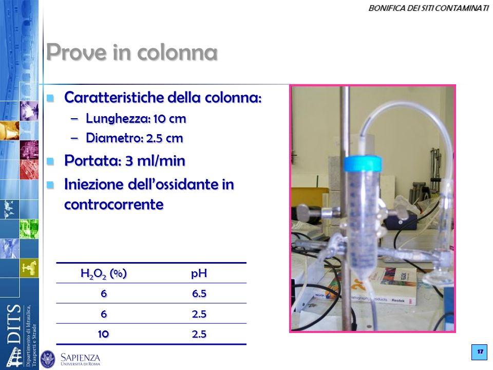 BONIFICA DEI SITI CONTAMINATI 17 Prove in colonna Caratteristiche della colonna: Caratteristiche della colonna: –Lunghezza: 10 cm –Diametro: 2.5 cm Po