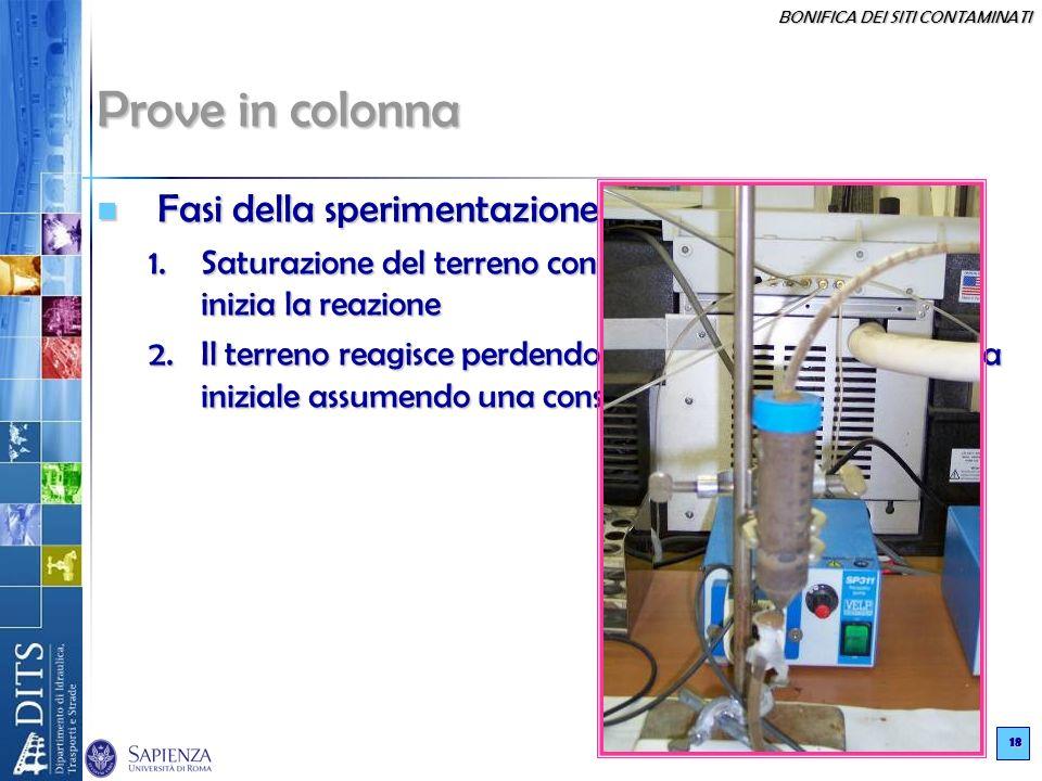 BONIFICA DEI SITI CONTAMINATI 18 Prove in colonna Fasi della sperimentazione: Fasi della sperimentazione: 1.Saturazione del terreno con la soluzione o