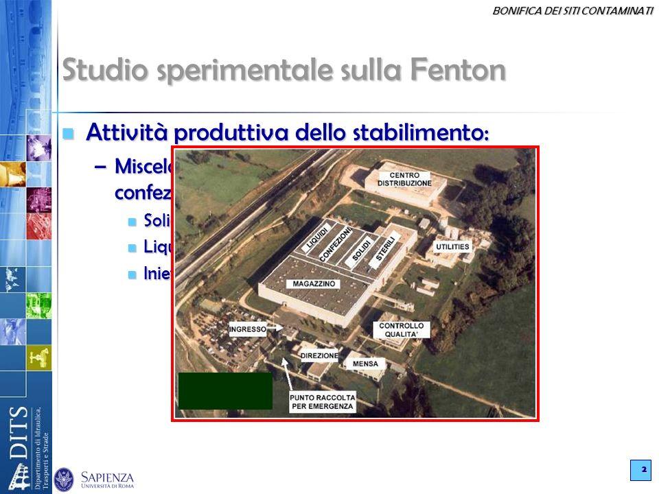 BONIFICA DEI SITI CONTAMINATI 2 Studio sperimentale sulla Fenton Attività produttiva dello stabilimento: Attività produttiva dello stabilimento: –Misc