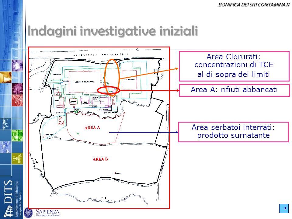 BONIFICA DEI SITI CONTAMINATI 3 Area Clorurati: concentrazioni di TCE al di sopra dei limiti Indagini investigative iniziali Area serbatoi interrati: