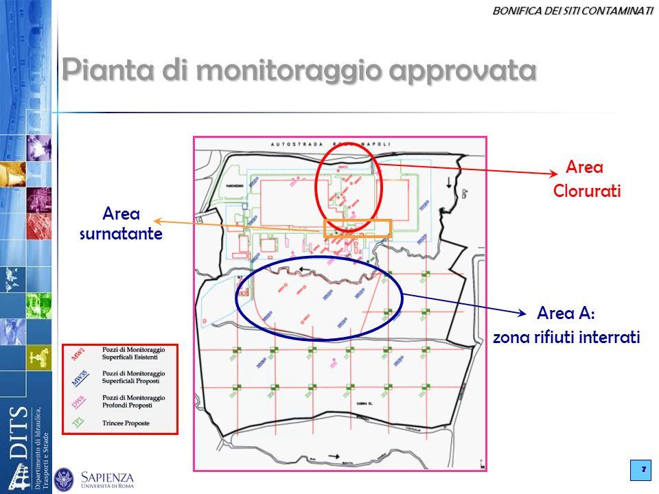 BONIFICA DEI SITI CONTAMINATI 7 Legenda Area A: zona rifiuti interrati Area Clorurati Area surnatante Pianta di monitoraggio approvata