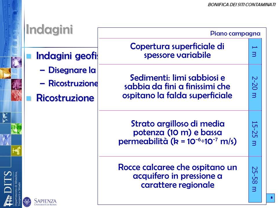 BONIFICA DEI SITI CONTAMINATI 8 Indagini Indagini geofisiche: Indagini geofisiche: –Disegnare la geometria dellacquifero profondo –Ricostruzione detta