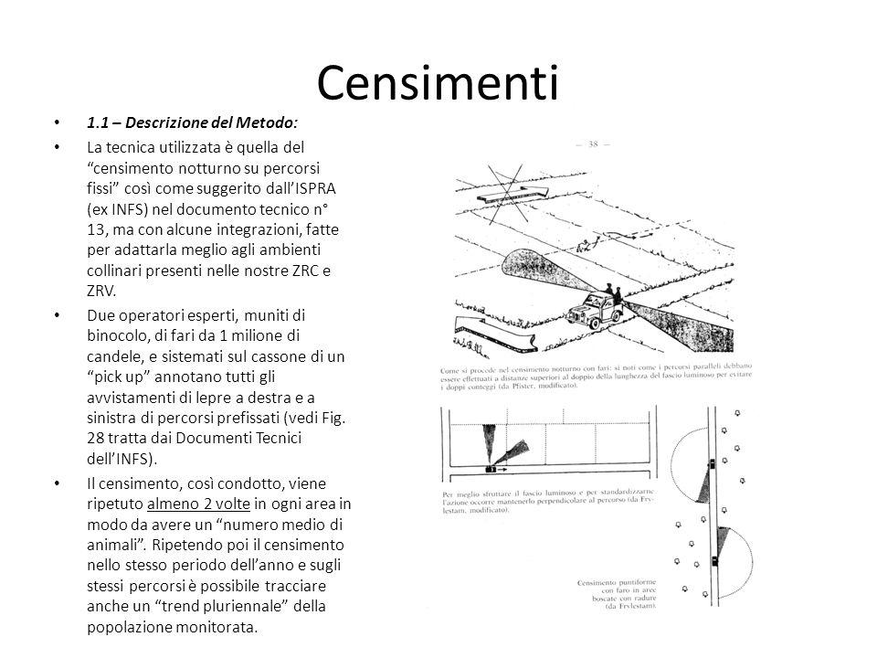 Censimenti 1.1 – Descrizione del Metodo: La tecnica utilizzata è quella del censimento notturno su percorsi fissi così come suggerito dallISPRA (ex IN