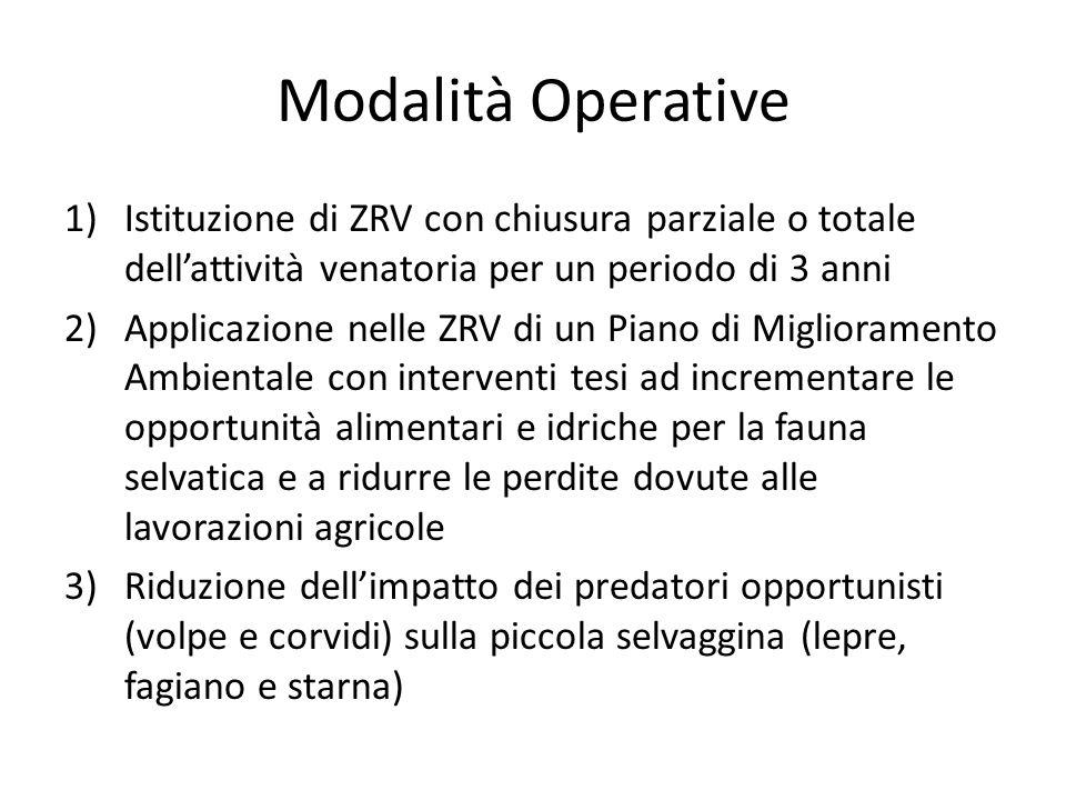 Modalità Operative 1)Istituzione di ZRV con chiusura parziale o totale dellattività venatoria per un periodo di 3 anni 2)Applicazione nelle ZRV di un