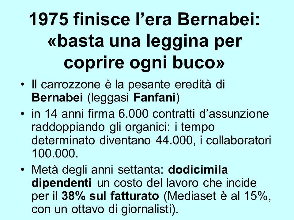 1975 finisce lera Bernabei: «basta una leggina per coprire ogni buco» Il carrozzone è la pesante eredità di Bernabei (leggasi Fanfani) in 14 anni firm