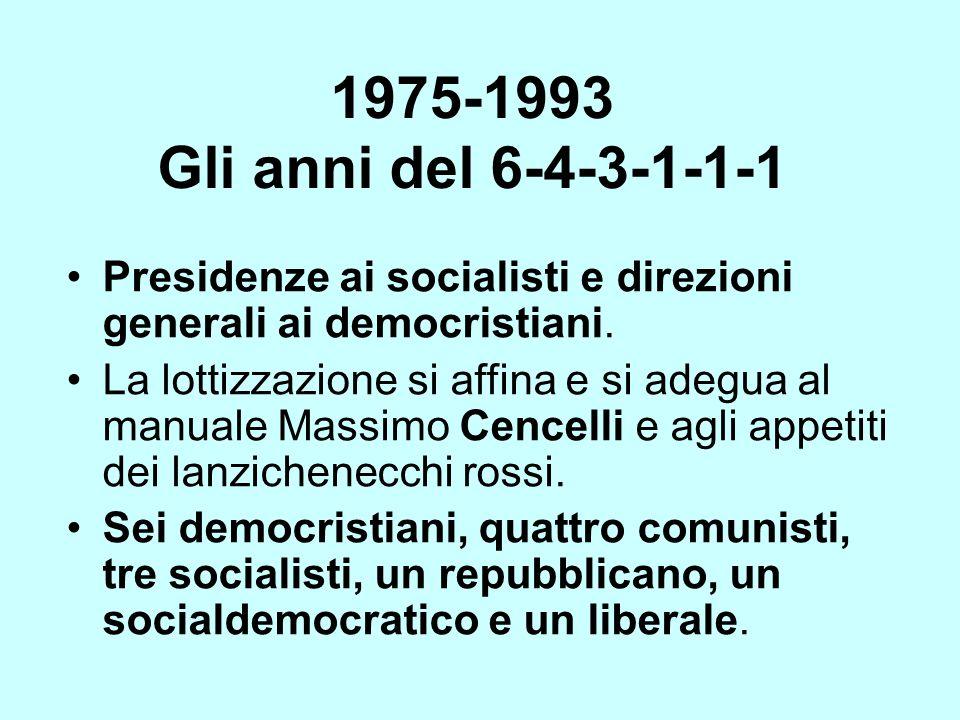 1975-1993 Gli anni del 6-4-3-1-1-1 Presidenze ai socialisti e direzioni generali ai democristiani. La lottizzazione si affina e si adegua al manuale M