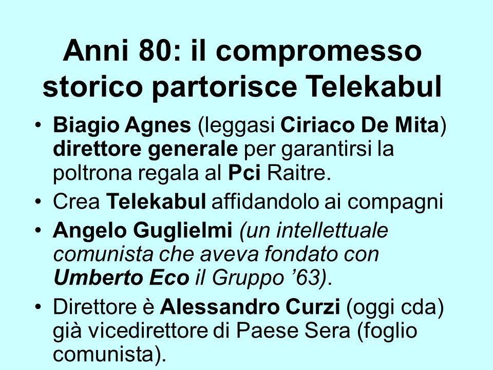 Anni 80: il compromesso storico partorisce Telekabul Biagio Agnes (leggasi Ciriaco De Mita) direttore generale per garantirsi la poltrona regala al Pc