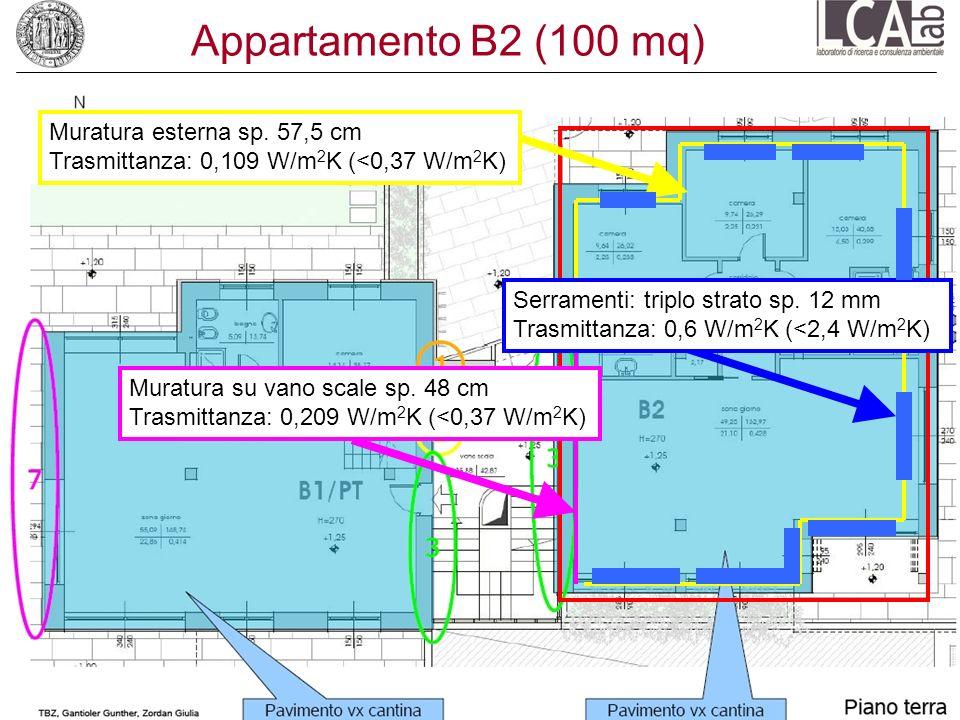 Appartamento B2 (100 mq) Muratura esterna sp. 57,5 cm Trasmittanza: 0,109 W/m 2 K (<0,37 W/m 2 K) Muratura su vano scale sp. 48 cm Trasmittanza: 0,209