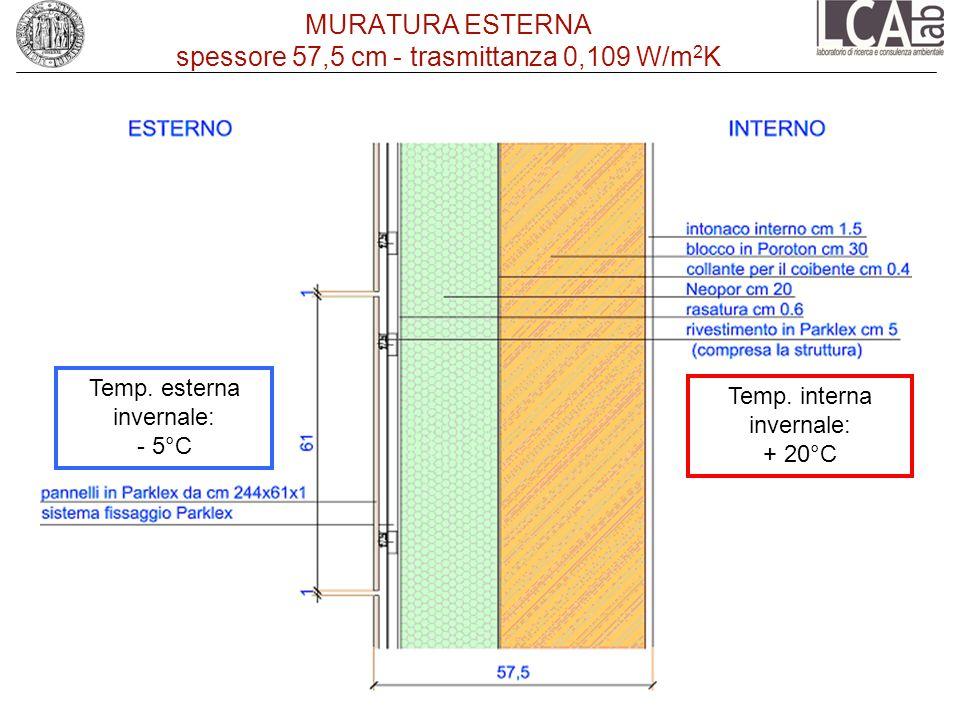 MURATURA ESTERNA spessore 57,5 cm - trasmittanza 0,109 W/m 2 K Temp. esterna invernale: - 5°C Temp. interna invernale: + 20°C