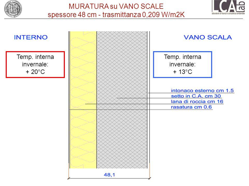 MURATURA su VANO SCALE spessore 48 cm - trasmittanza 0,209 W/m2K Temp. interna invernale: + 20°C Temp. interna invernale: + 13°C