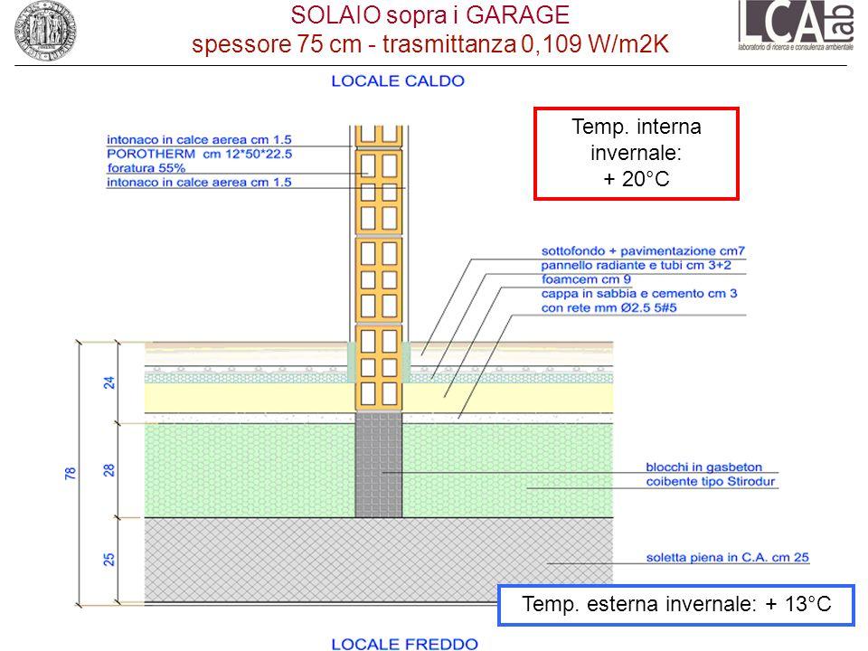SOLAIO sopra i GARAGE spessore 75 cm - trasmittanza 0,109 W/m2K Temp. interna invernale: + 20°C Temp. esterna invernale: + 13°C