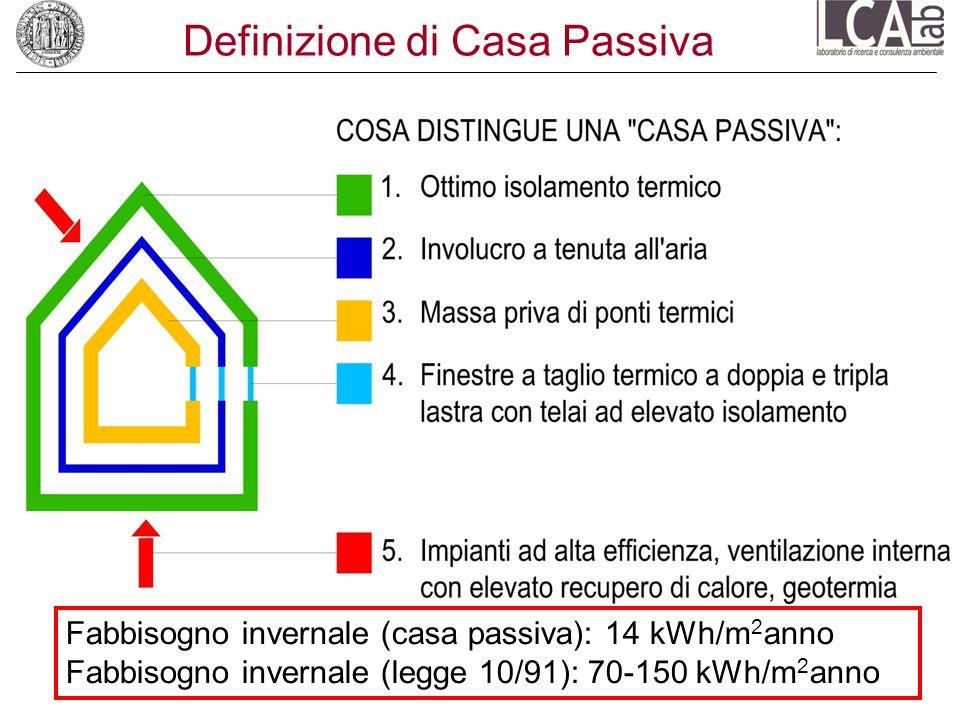 Definizione di Casa Passiva Fabbisogno invernale (casa passiva): 14 kWh/m 2 anno Fabbisogno invernale (legge 10/91): 70-150 kWh/m 2 anno