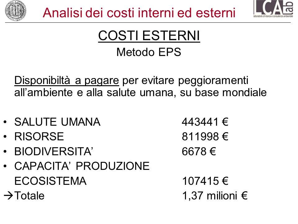 Analisi dei costi interni ed esterni COSTI ESTERNI Metodo EPS Disponibiltà a pagare per evitare peggioramenti allambiente e alla salute umana, su base