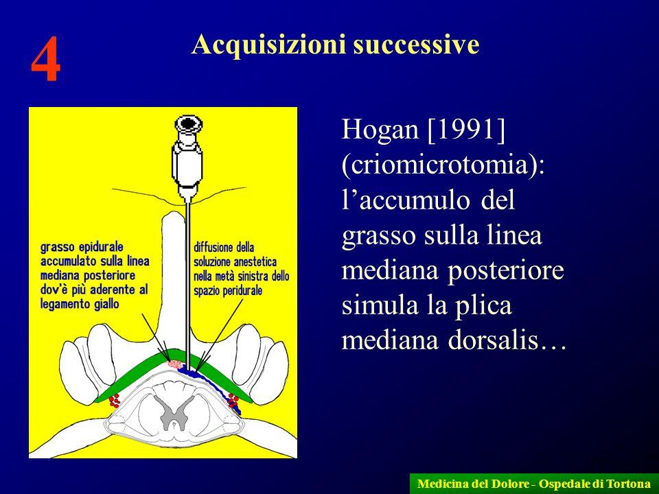11 Hogan [1991] (criomicrotomia): laccumulo del grasso sulla linea mediana posteriore simula la plica mediana dorsalis… Medicina del Dolore - Ospedale