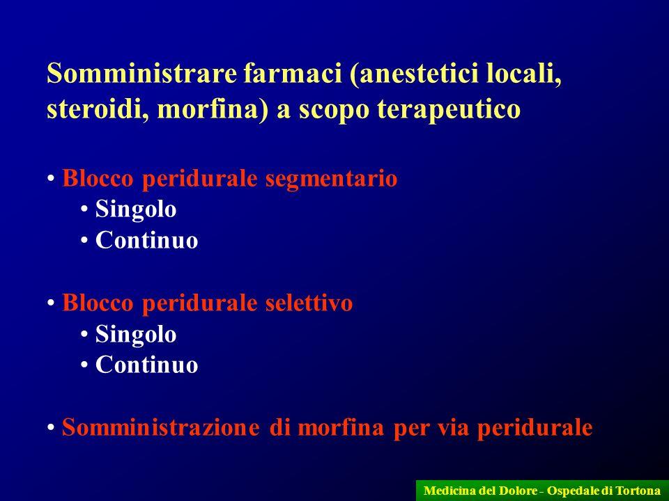 14 Medicina del Dolore - Ospedale di Tortona Somministrare farmaci (anestetici locali, steroidi, morfina) a scopo terapeutico Blocco peridurale segmen