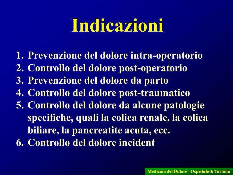 18 Indicazioni 1.Prevenzione del dolore intra-operatorio 2.Controllo del dolore post-operatorio 3.Prevenzione del dolore da parto 4.Controllo del dolo