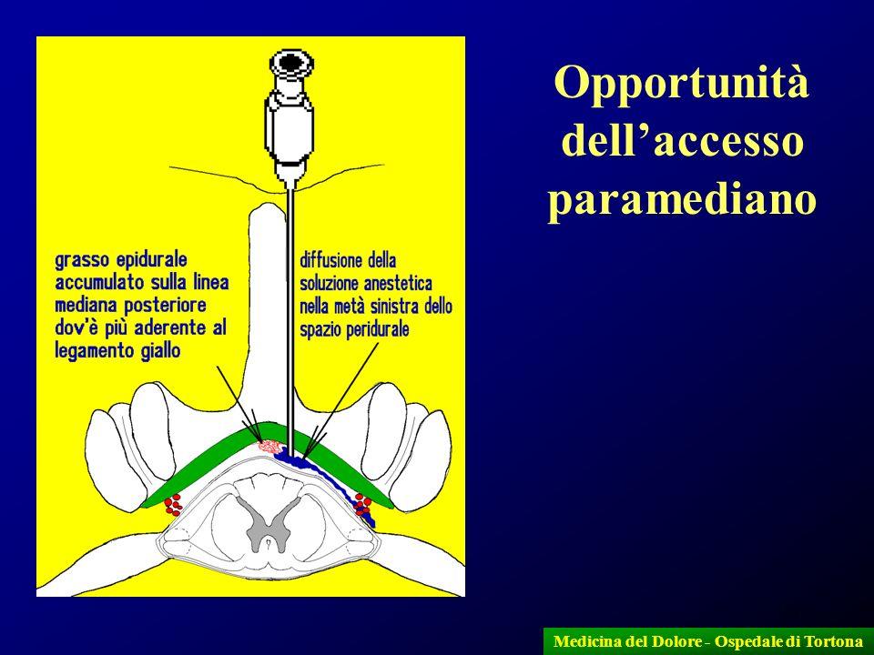 19 Opportunità dellaccesso paramediano Medicina del Dolore - Ospedale di Tortona
