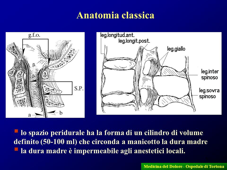 5 Anatomia classica lo spazio peridurale ha la forma di un cilindro di volume definito (50-100 ml) che circonda a manicotto la dura madre la dura madr