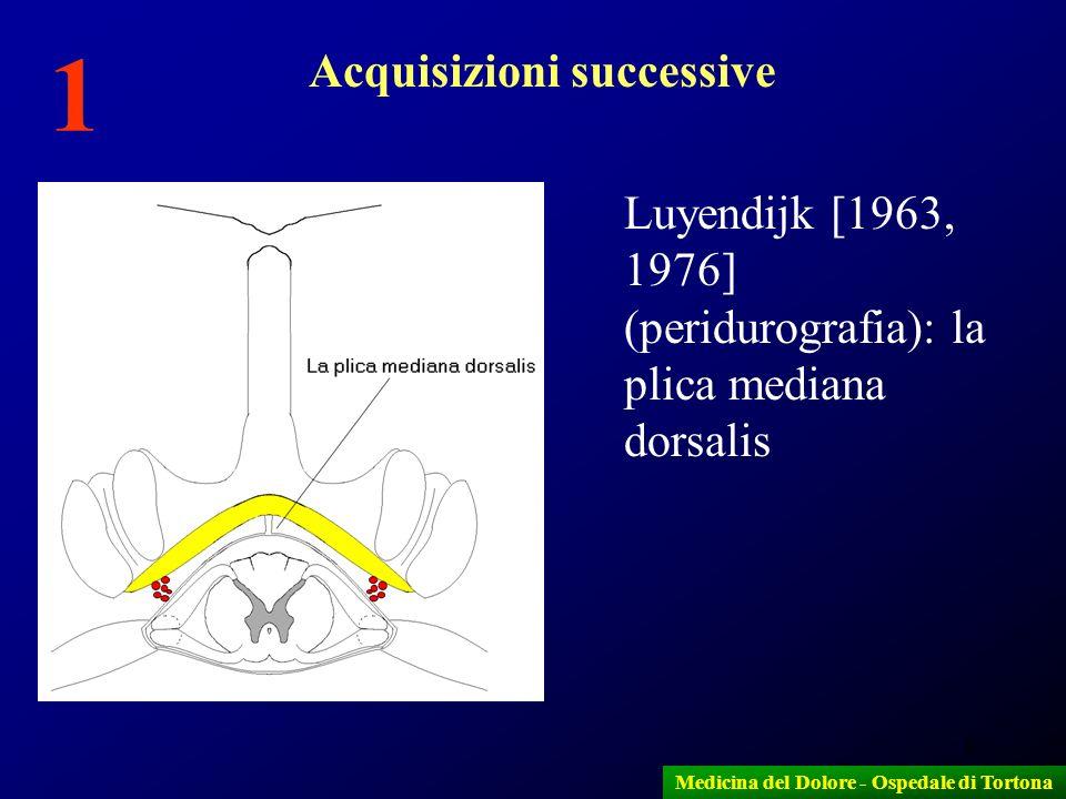 8 Acquisizioni successive Luyendijk [1963, 1976] (peridurografia): la plica mediana dorsalis Medicina del Dolore - Ospedale di Tortona 1