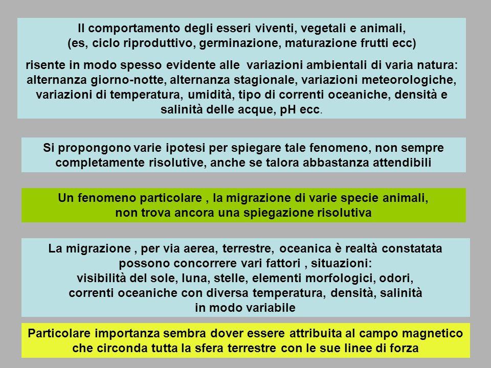 Il comportamento degli esseri viventi, vegetali e animali, (es, ciclo riproduttivo, germinazione, maturazione frutti ecc) risente in modo spesso evide