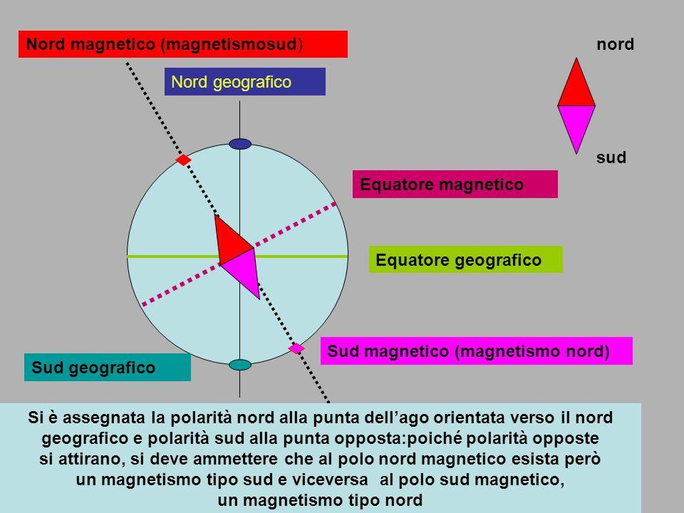 Ng Sg Un ago magnetico, libero di ruotare su un piano orizzontale,si pone sempre in direzione del campo magnetico Un ago magnetico, libero di ruotare su un piano verticale, assume inclinazioni variabili rispetto al piano orizzontale, da 0° a 90° O° 90° declinazioneinclinazione