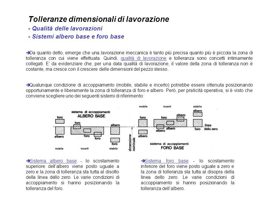 Tolleranze dimensionali di lavorazione - Qualità delle lavorazioni - Sistemi albero base e foro base Da quanto detto, emerge che una lavorazione mecca