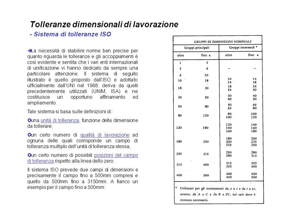 Tolleranze dimensionali di lavorazione - Sistema di tolleranze ISO La necessità di stabilire norme ben precise per quanto riguarda le tolleranze e gli
