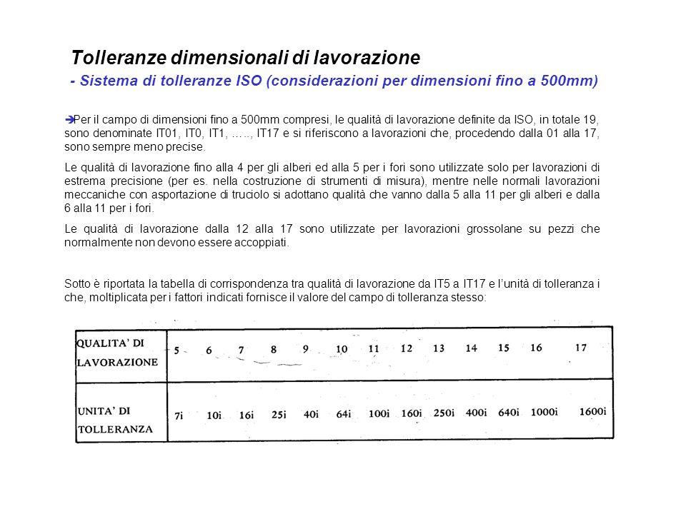 Tolleranze dimensionali di lavorazione - Sistema di tolleranze ISO (considerazioni per dimensioni fino a 500mm) Per il campo di dimensioni fino a 500m