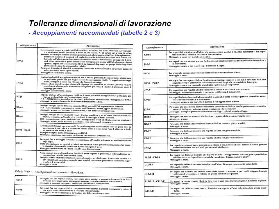 Tolleranze dimensionali di lavorazione - Accoppiamenti raccomandati (tabelle 2 e 3)