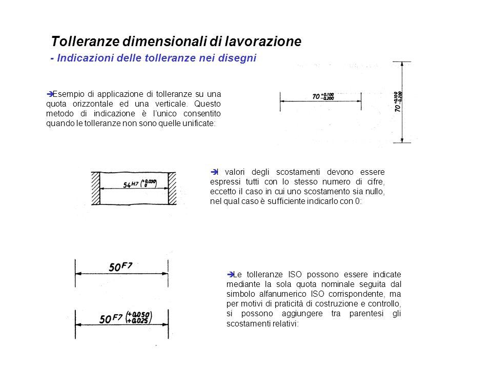 Tolleranze dimensionali di lavorazione - Indicazioni delle tolleranze nei disegni Esempio di applicazione di tolleranze su una quota orizzontale ed un
