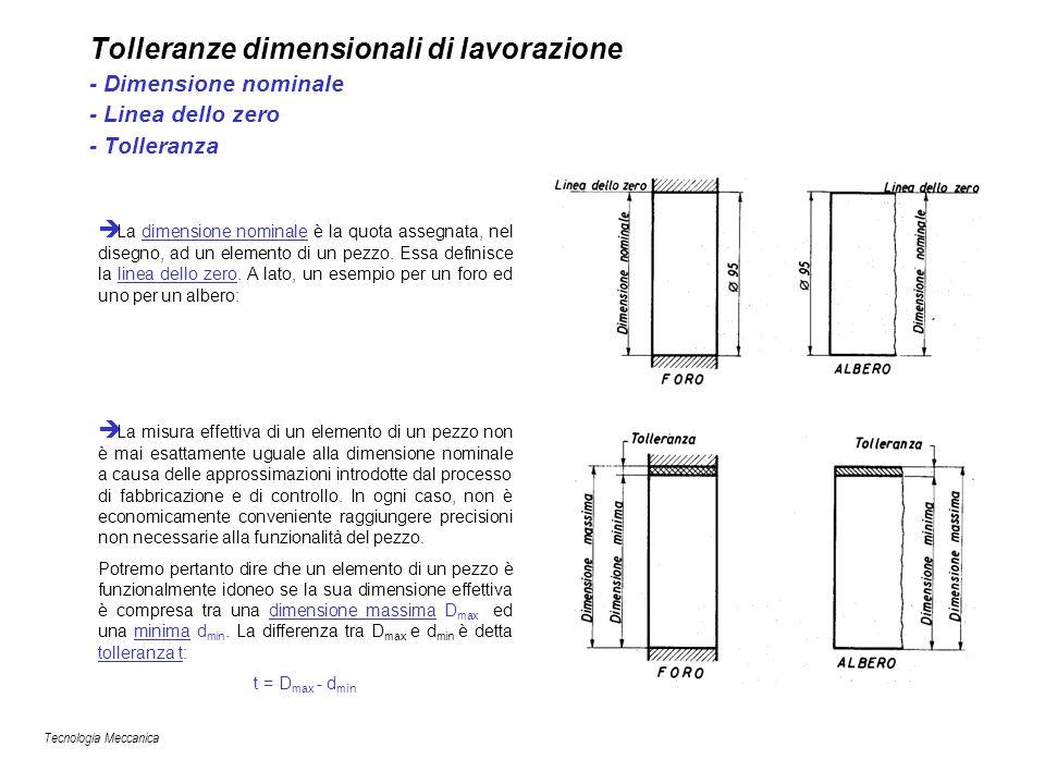 Tolleranze dimensionali di lavorazione - Dimensione nominale - Linea dello zero - Tolleranza La dimensione nominale è la quota assegnata, nel disegno,