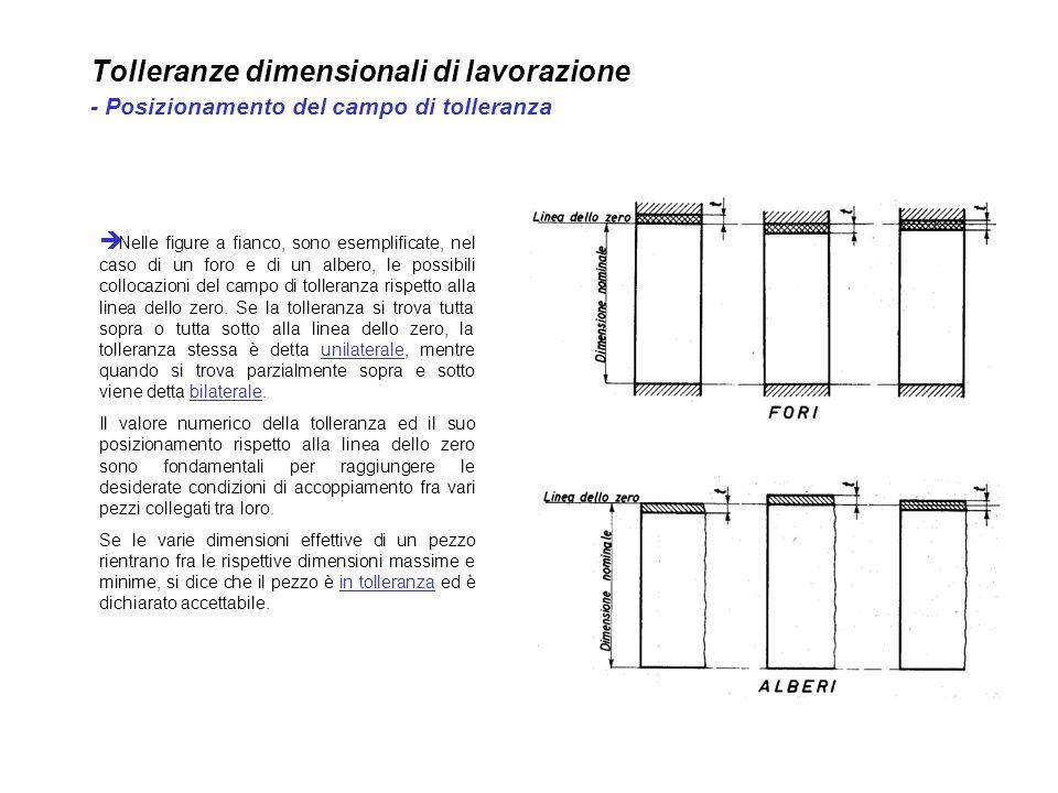 Tolleranze dimensionali di lavorazione - Sistema di tolleranze ISO Rimane a questo punto da definire soltanto la posizione del campo di tolleranza rispetto alla linea dello zero.