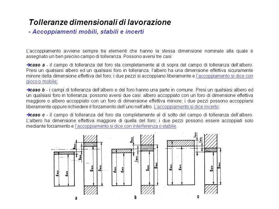 Tolleranze dimensionali di lavorazione - Accoppiamenti mobili, stabili e incerti Laccoppiamento avviene sempre tra elementi che hanno la stessa dimens
