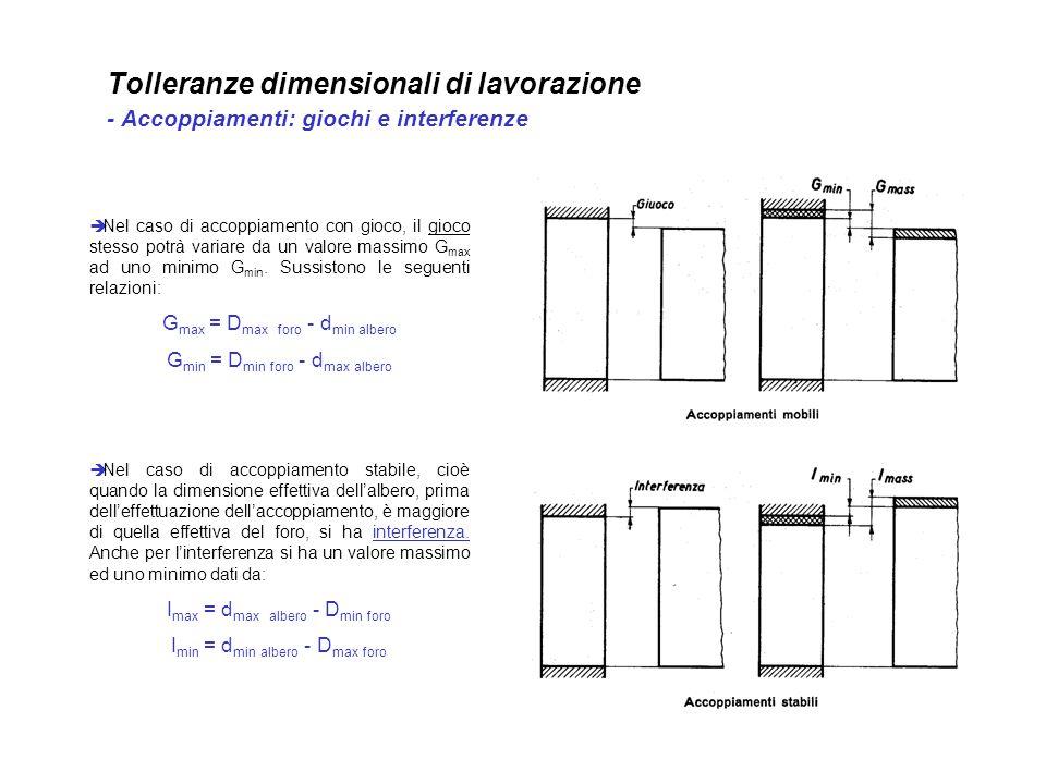 Tolleranze dimensionali di lavorazione - Accoppiamenti: giochi e interferenze Nel caso di accoppiamento con gioco, il gioco stesso potrà variare da un