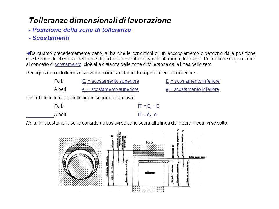 Tolleranze dimensionali di lavorazione - Ancora sugli scostamenti Di seguito, una piccola rivisitazione grafica sul concetto di scostamento: