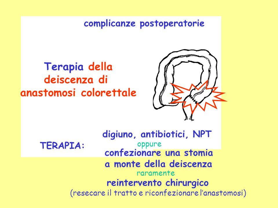 Terapia della deiscenza di anastomosi colorettale complicanze postoperatorie TERAPIA: digiuno, antibiotici, NPT confezionare una stomia a monte della deiscenza oppure raramente reintervento chirurgico (resecare il tratto e riconfezionare lanastomosi)