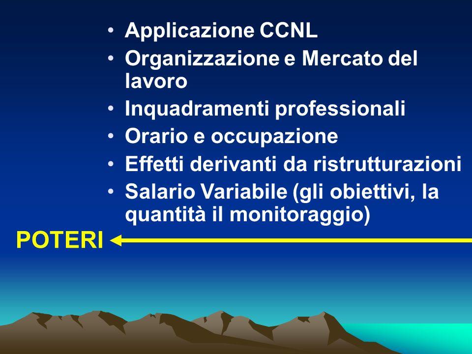 POTERI Applicazione CCNL Organizzazione e Mercato del lavoro Inquadramenti professionali Orario e occupazione Effetti derivanti da ristrutturazioni Sa