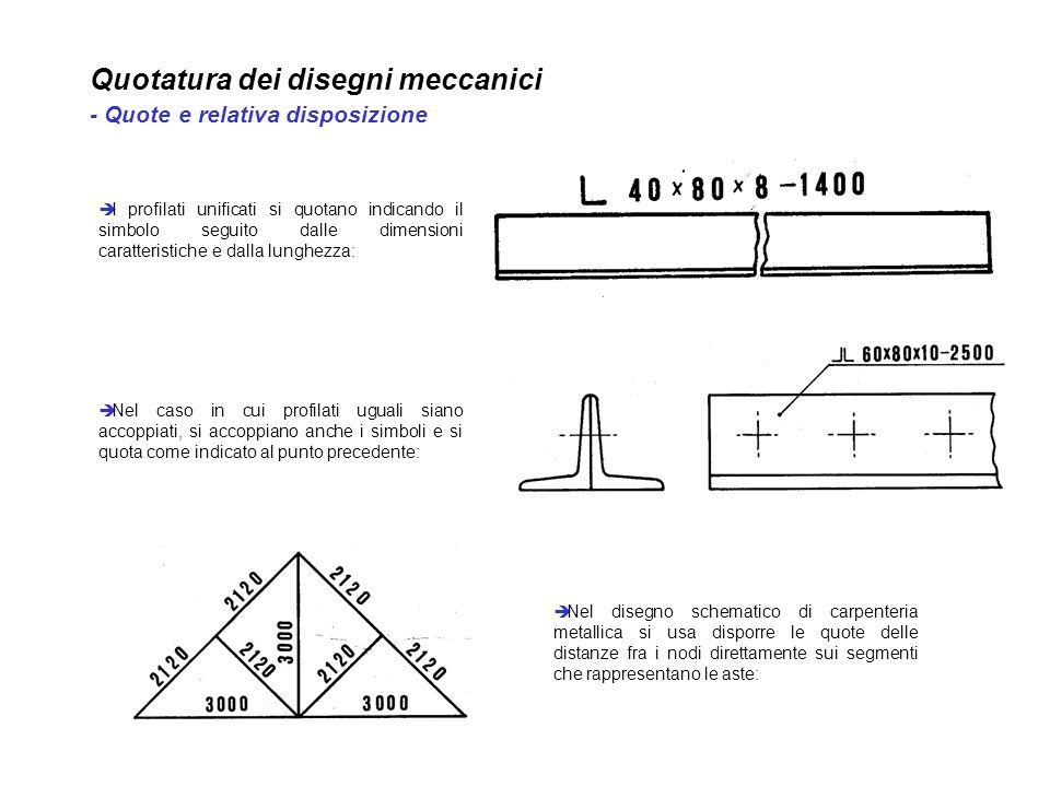 Quotatura dei disegni meccanici - Quote e relativa disposizione I profilati unificati si quotano indicando il simbolo seguito dalle dimensioni caratte