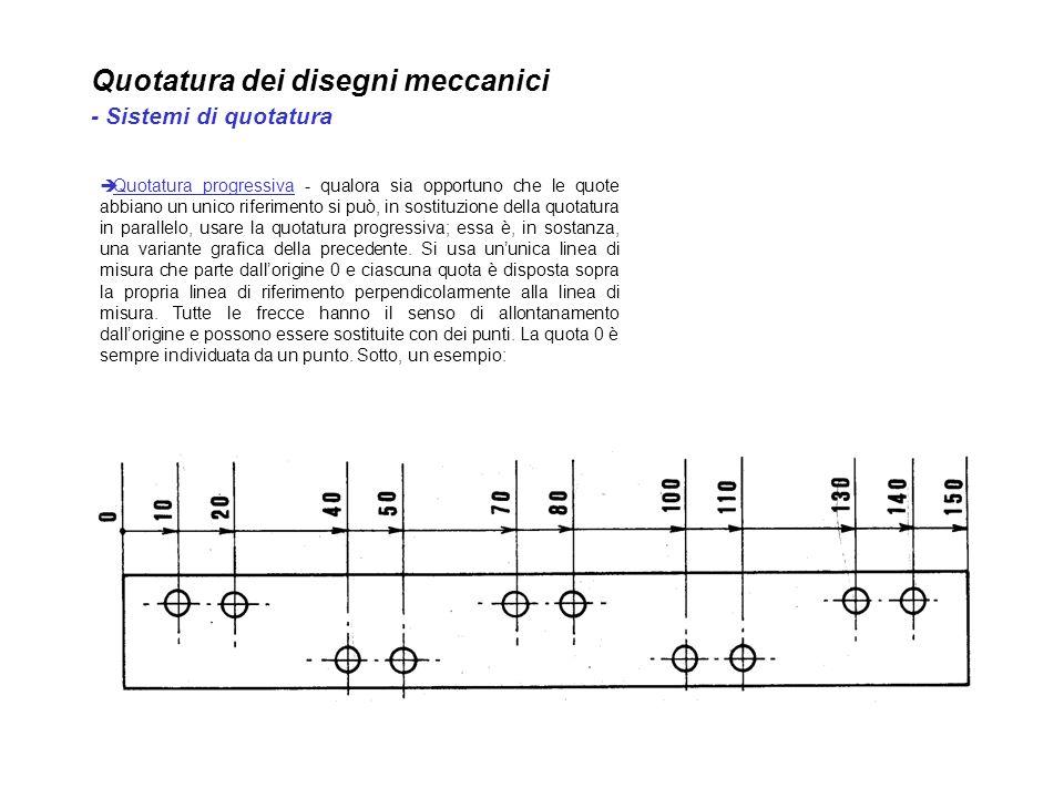 Quotatura dei disegni meccanici - Sistemi di quotatura Quotatura progressiva - qualora sia opportuno che le quote abbiano un unico riferimento si può,