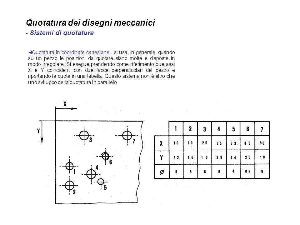 Quotatura dei disegni meccanici - Sistemi di quotatura Quotatura in coordinate cartesiane - si usa, in generale, quando su un pezzo le posizioni da qu