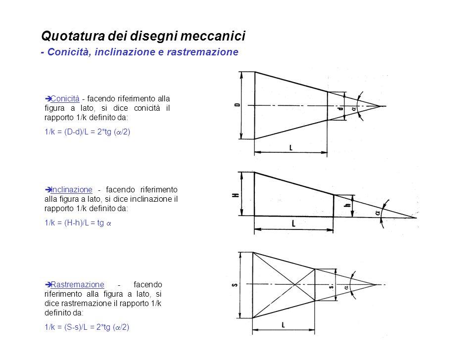 Quotatura dei disegni meccanici - Conicità, inclinazione e rastremazione Conicità - facendo riferimento alla figura a lato, si dice conicità il rappor