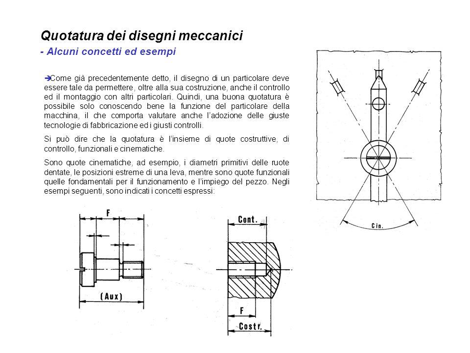 Quotatura dei disegni meccanici - Alcuni concetti ed esempi Come già precedentemente detto, il disegno di un particolare deve essere tale da permetter
